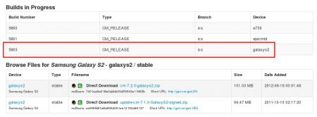 Cyanogenmod 9 Stable Build for Samsung Galaxy S2