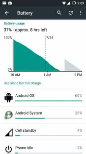 CM 12.1 on G-901F: Battery drain