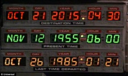 Back to the future: October 21 2015