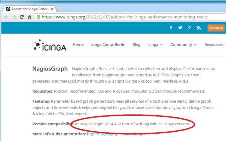Icinga graphing compatibility