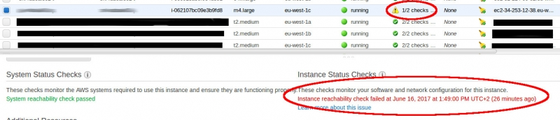 ck :: AWS EC2 instance unreachable after reboot ([Errno 101])