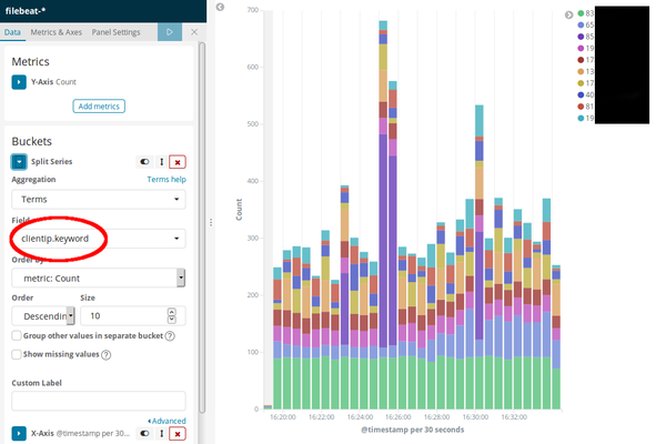 Kibana visualization with text field keyword
