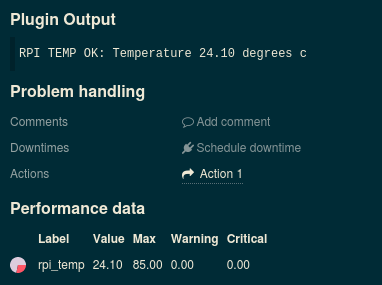 Raspberry Pi temperature monitoring in Icingaweb2